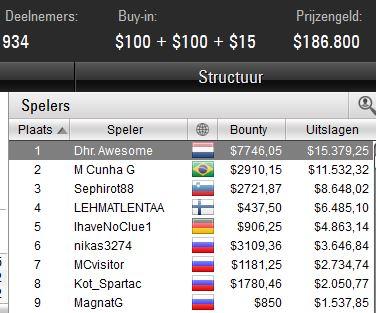 http://www.pokercity.nl/uploads/lrFoto/event045/bountybuilder104.JPG