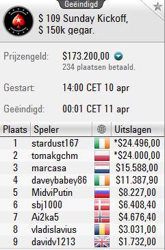 http://www.pokercity.nl/uploads/lrFoto/event045/sko104.JPG