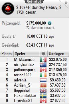 http://www.pokercity.nl/uploads/lrFoto/event045/srebuy10.JPG