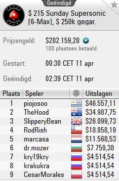 http://www.pokercity.nl/uploads/lrFoto/event045/supersonic104.JPG