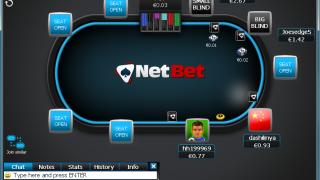 NetBet Poker tafel