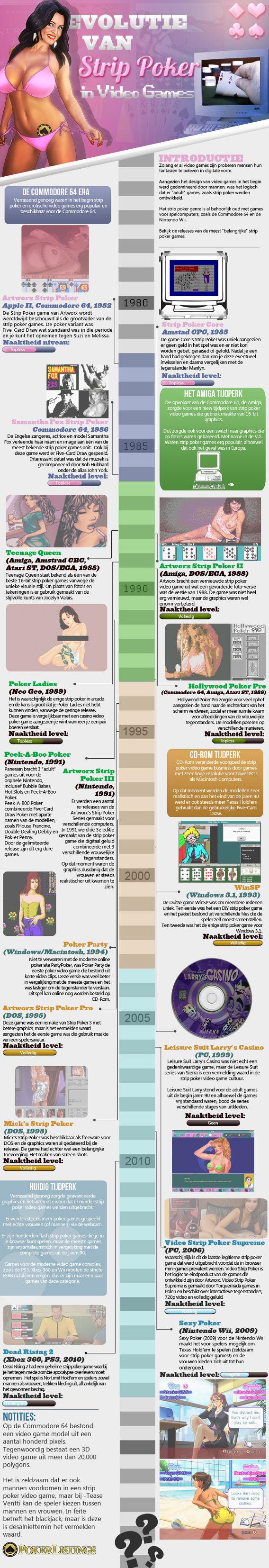 Evolutie van strippoker - videogames