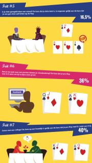 infographicVDayDUTCHklein