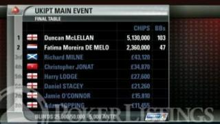 UKIPT heads up