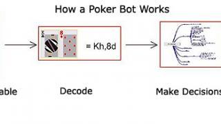 pokerbot 33405
