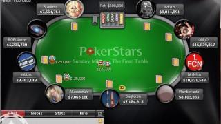 pokerstars finaletafel