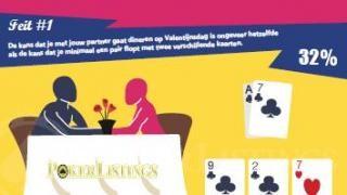 Valentijnsdag poker speler