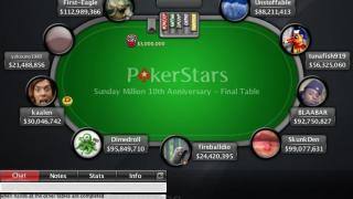 Sunday Million 12 18 11